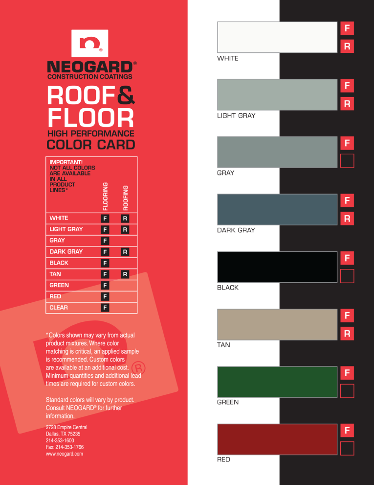 Roof Coating Additives